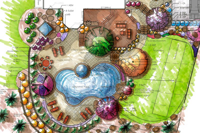 colorized landscape design plan, including pool, patio, pergola, and more